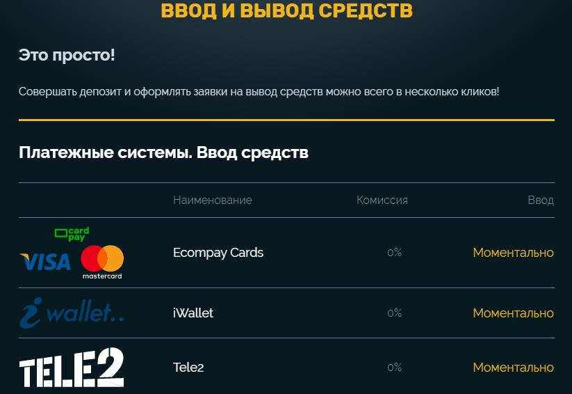 Депозит Гудвин казино